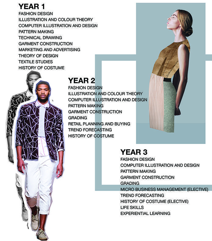 Diploma in Fashion Design 1 Year - JD Institute of Fashion 59